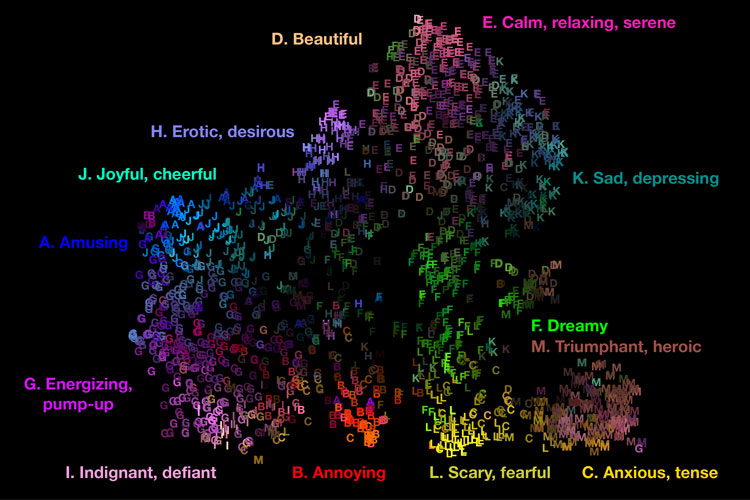 Emotions of Music – an interactive map